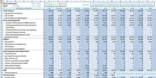 Spreadsheet-Analysis_Income_Statement