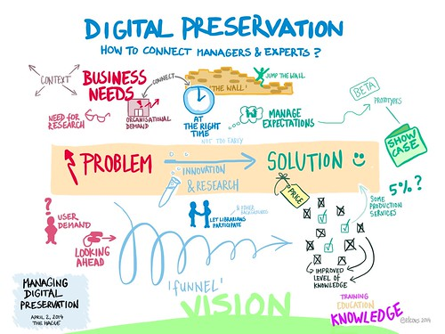How to connect managers & experts? - Digital Preservation | by elcovs