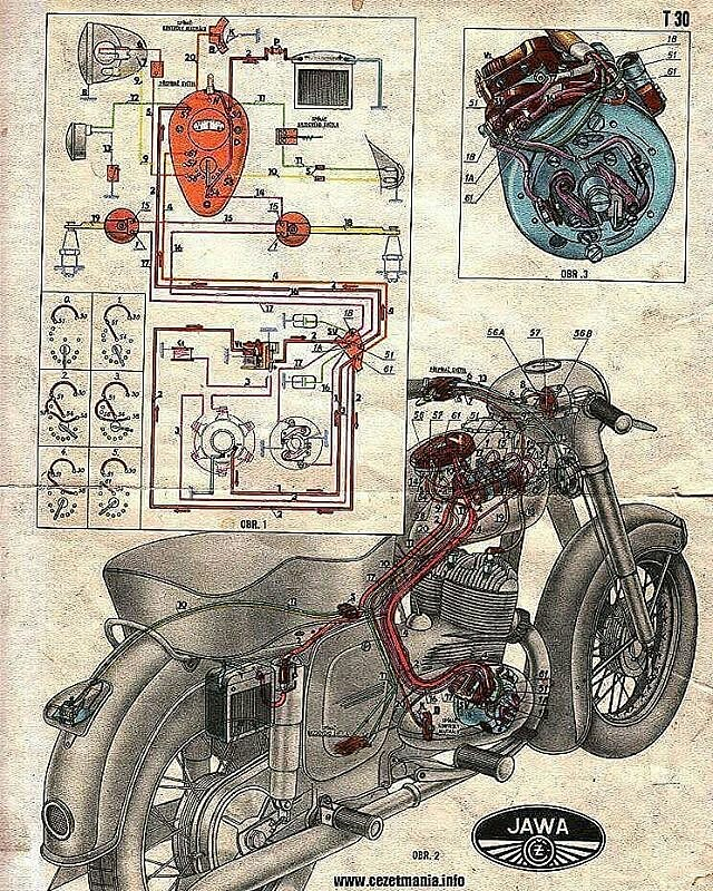 jawa 350 wiring diagram photo courtesy of @evangommads more photos on -  http:/