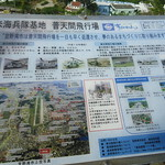 Info on Futenma