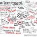 Strategic Shifts in Societal Ecosystems