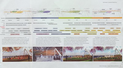 Programming planning framework for parks, public squares, commercial districts, Balmori & Associates