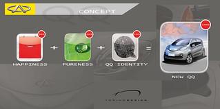 Torino-Design--QQ-for-Chery-01