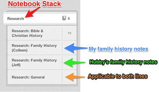 Evernote for Genealogy Notebooks | by colleengreene