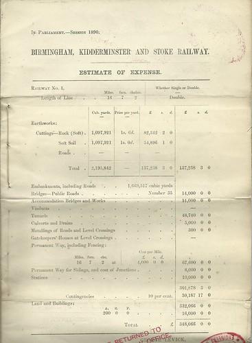 Birmingham, Kidderminster and Stoke Railway 1890 G | by ian.dinmore