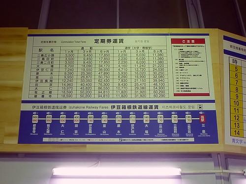 Mishima Station, Izu Hakone Railway | by Kzaral