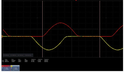 two phase sine wave signals with one inverted   by eprojectszone