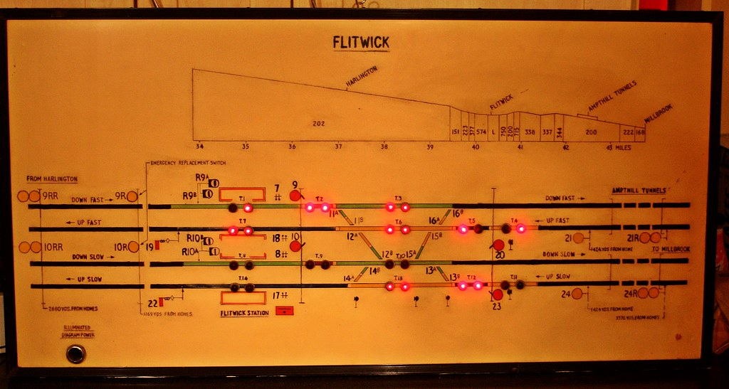 Flitwick Signal Box Track Diagram