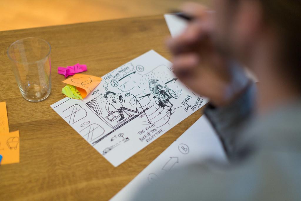 Design A Better Business Workshop @ Zoku Amsterdam   Flickr