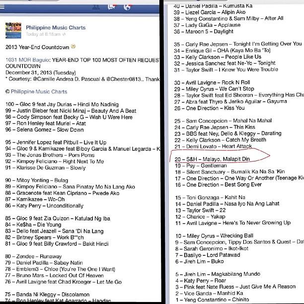 No 20 ang song namin na malayo malapit din by s&h #sherwin