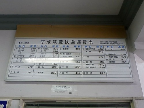 Tagawa-Ita Station, Heisei Chikuho Railway | by Kzaral