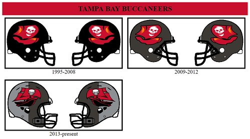 Tampa Bay Buccaneers | by space1889