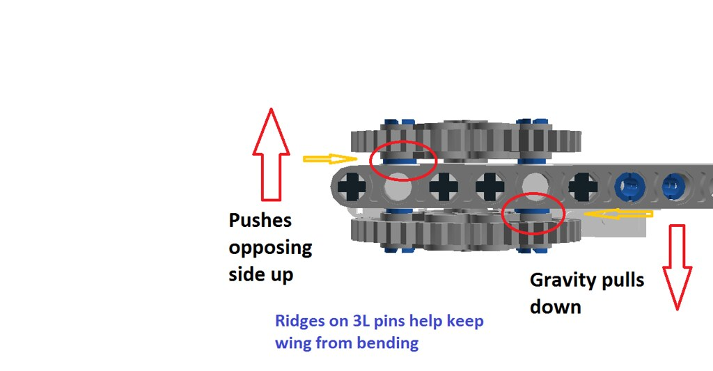 Wing_gears_edited
