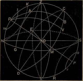 "Image from page 45 of ""Astronomy for high schools and colleges"" (1881) 