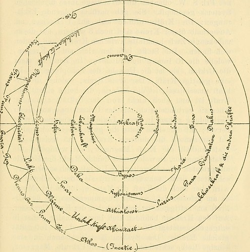"Image from page 60 of ""Zur Psychologie und Pathologie sogenannter occulter Phänomene : eine psychiatrische Studie"" (1902) 