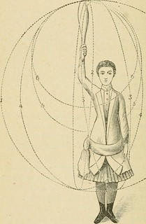 "Image from page 237 of ""Physical culture: first book of exercises in drill, calisthenics, and gymnastics"" (1891) 