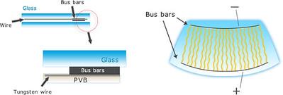 Glass Heated Windscreen