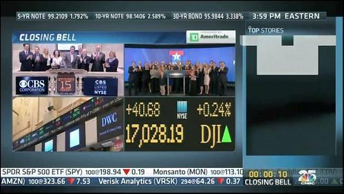 2014 TIPRO NASDAQ Market Closing