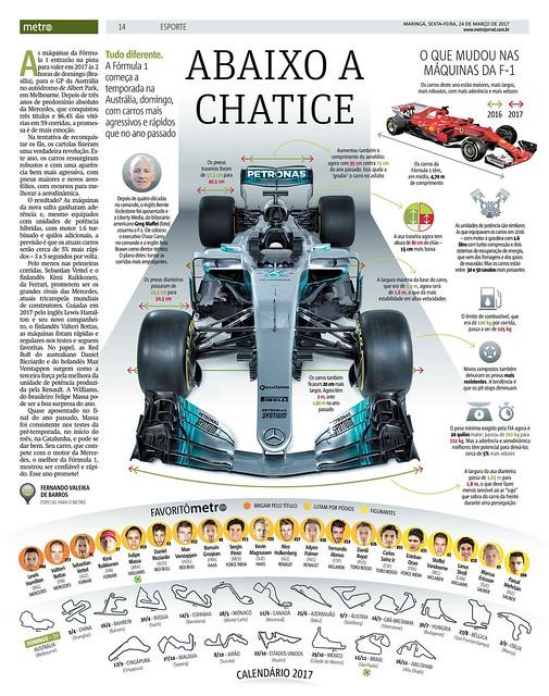 Fórmula 1 - Metro 2017