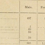 "Image from page 234 of ""Ontario Sessional Papers, 1897-98, No.1-3"" (1905)"