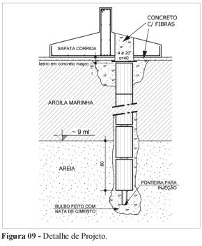 Abismo IV - Mega injetada