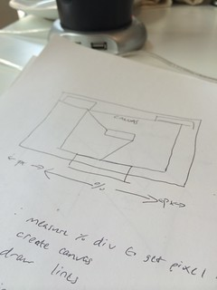 Tidying my desk and coming across code sketches for the @dConstuct site. | by adactio