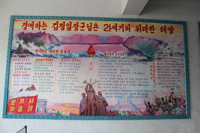 Wall Mural Pyongsong Textile Factory