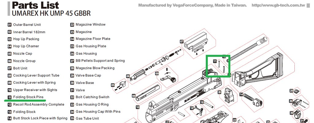 VFC UMP45 Stock Pins | Felix Soyustov | Flickr