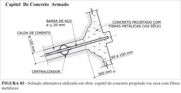 Abismo III - Solo Grampeado