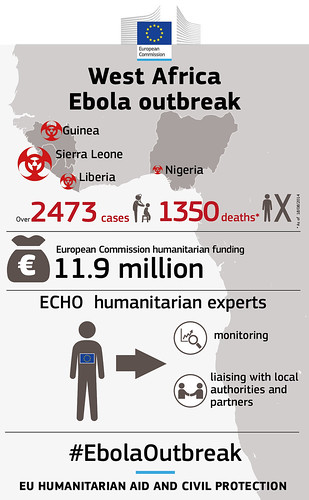 Ebola epidemic infographic (EN) | by EU Civil Protection and Humanitarian Aid Operation