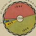 "Image from page 202 of ""Annuario Estatistico do Estado do Rio Grande do Sul 1889 - 1922"" (1922)"