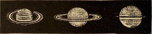 "Image from page 283 of ""Astronomy for the use of schools and academies"" (1882) 
