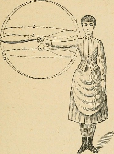 "Image from page 262 of ""Physical culture: first book of exercises in drill, calisthenics, and gymnastics"" (1891) 