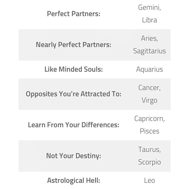 the sign aquarius compatibility