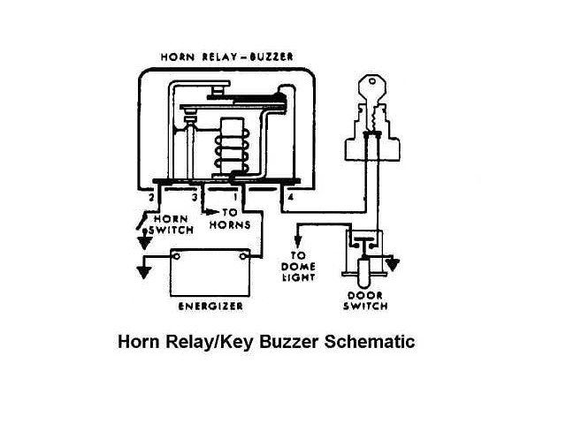 Horn relay hot to the touch | NastyZ28.comNastyZ28.com