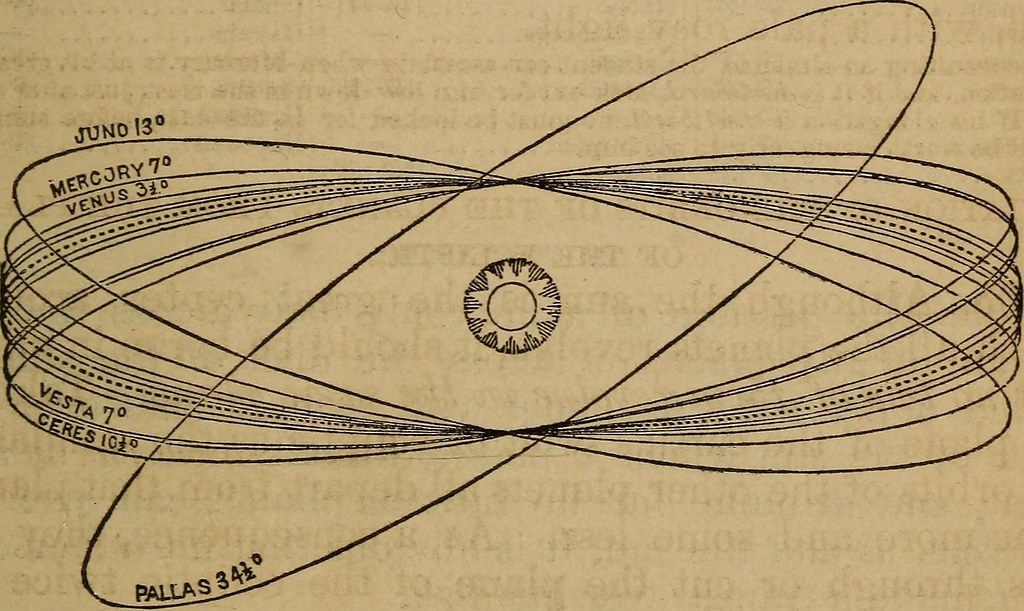"Image from page 64 of ""A high-school astronomy: in which the descriptive, physical, and practical are combined .."" (1859)"