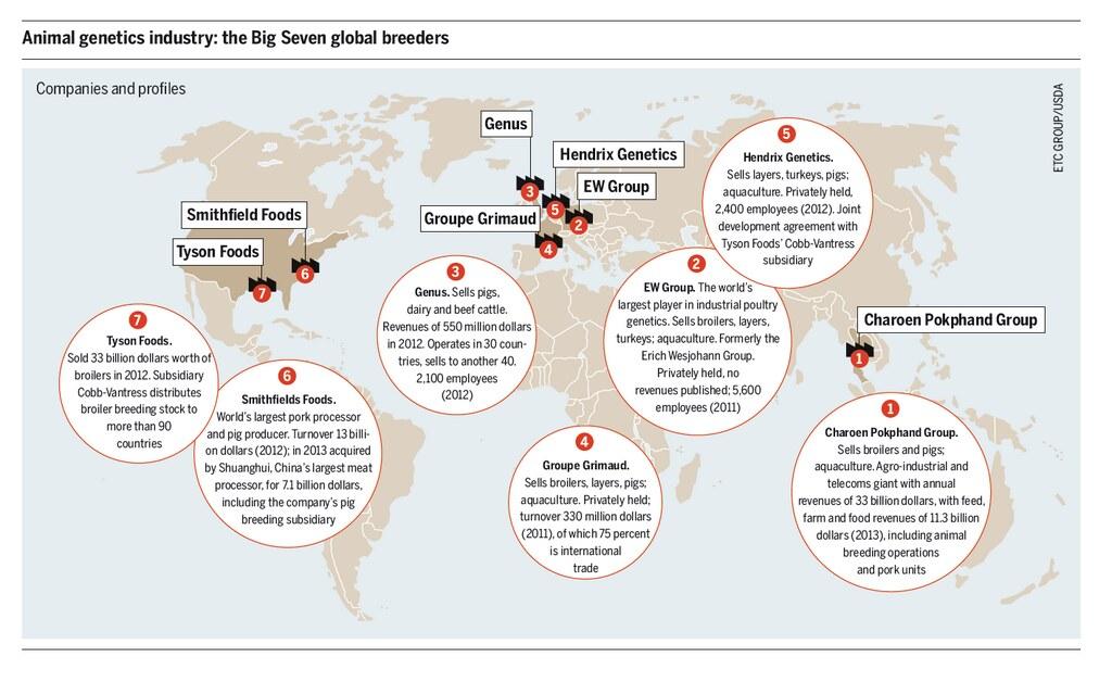 Grafiken Fleischatlas 2014: Fleischkonsum in den USA