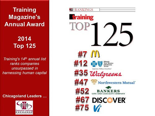 2014-4 Top 125 | by learningexecutive