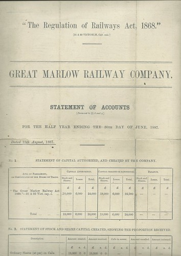 Great Marlow Railway statement of accounts 1887   by ian.dinmore