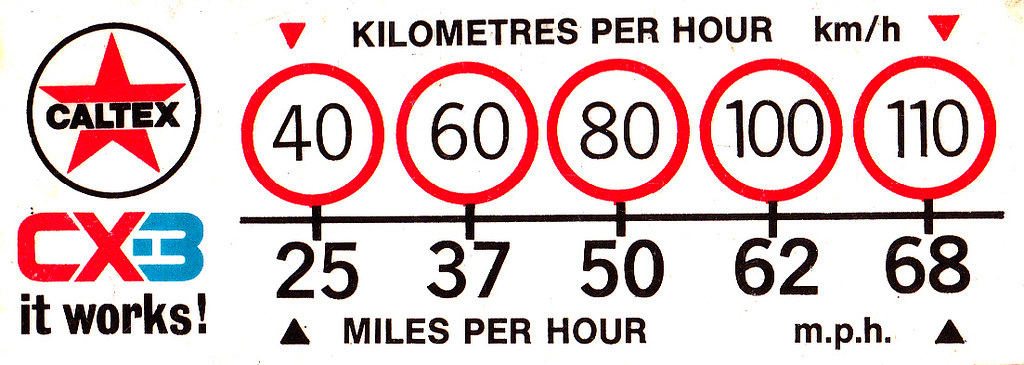 Kilometers To Mph >> Caltex Cx 3 M P H To Km H Conversion Label From The Early