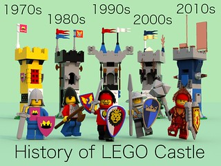 History of LEGO Castle | by teljesnegyzet