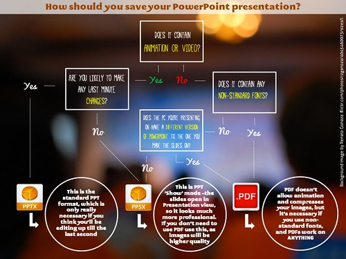 What file format should you save your Presentation with? | by thewikiman