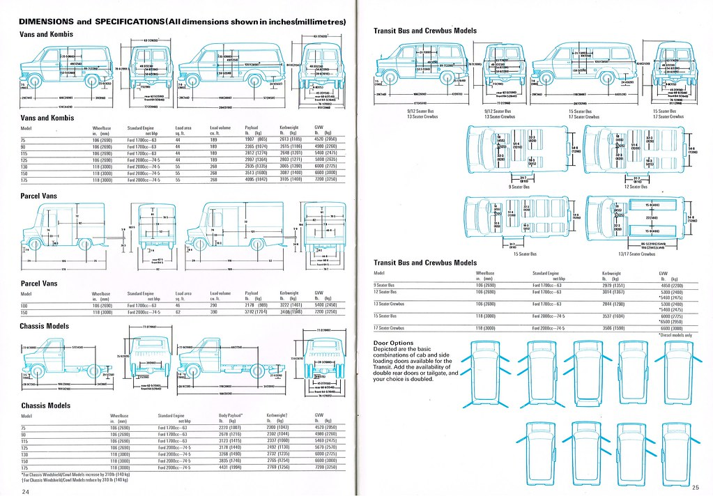 Ford Transit Dimensions >> Ford Transit Brochure Nov 1971 24 25 Dimensions And Specif