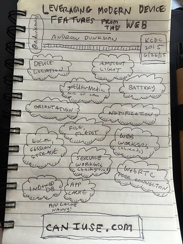Leveraging Modern Device Features from the Web sketchnotes   by ruralocity