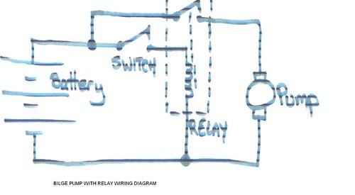 Bilge Pump With Relay Wiring Diagram