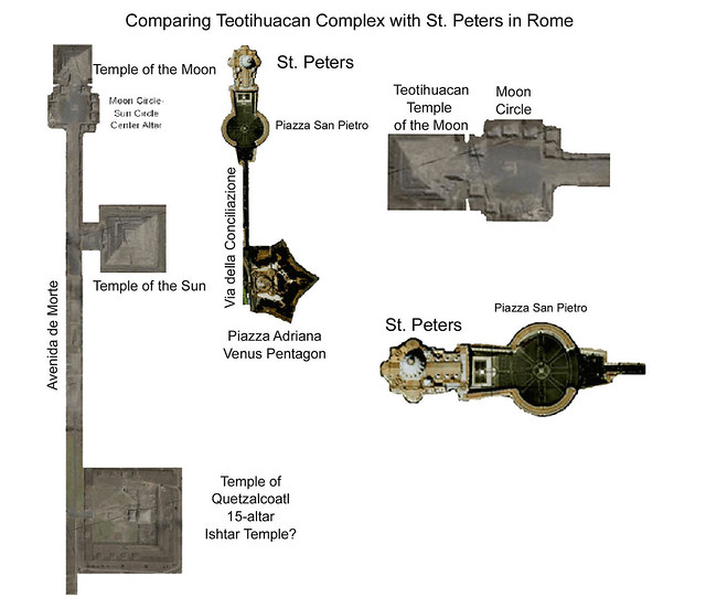Teotihuacan & Vatican Compare