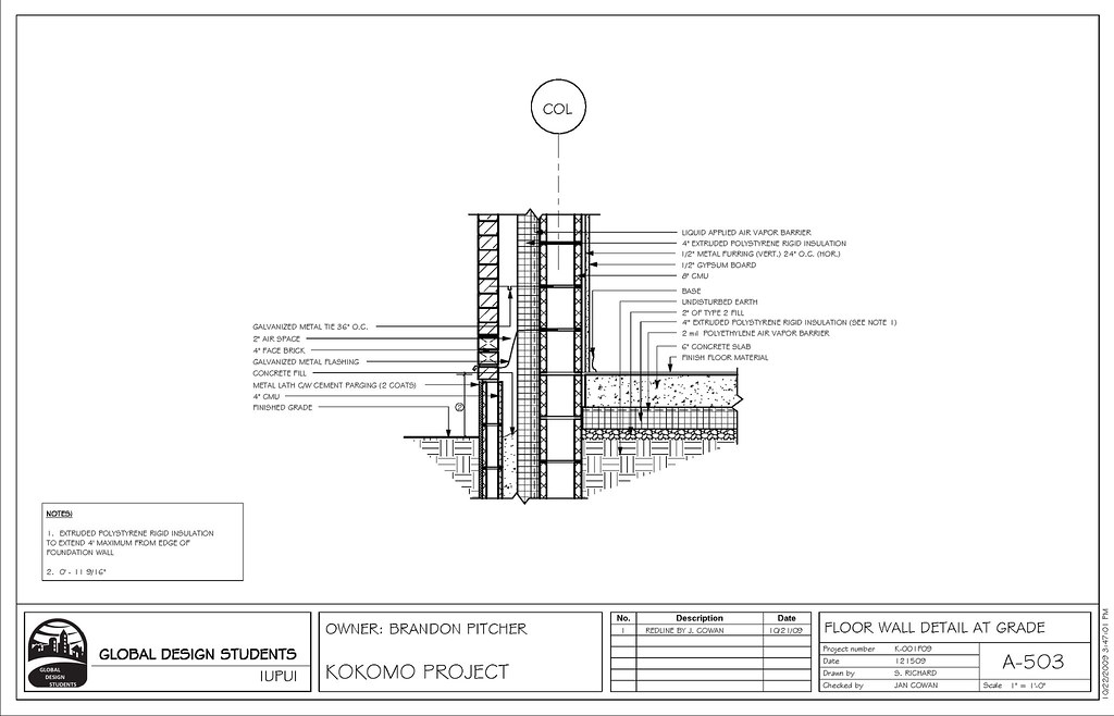 Image Result For Level Building