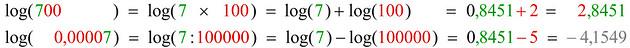 Logaritmi 4c
