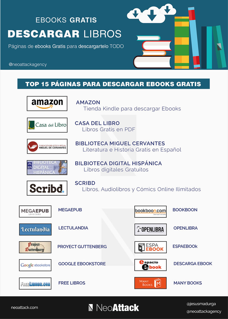 Ebooks Gratis Libros Gratis Español Infografia Flickr