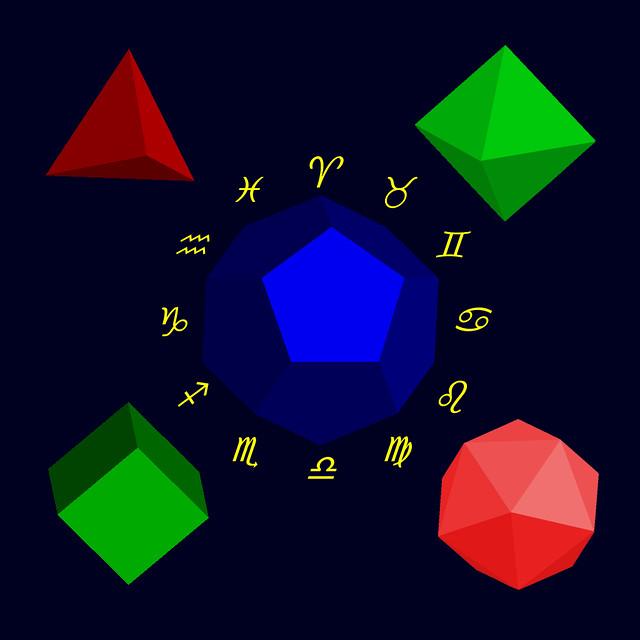 Tutti i poliedri dell'universo!